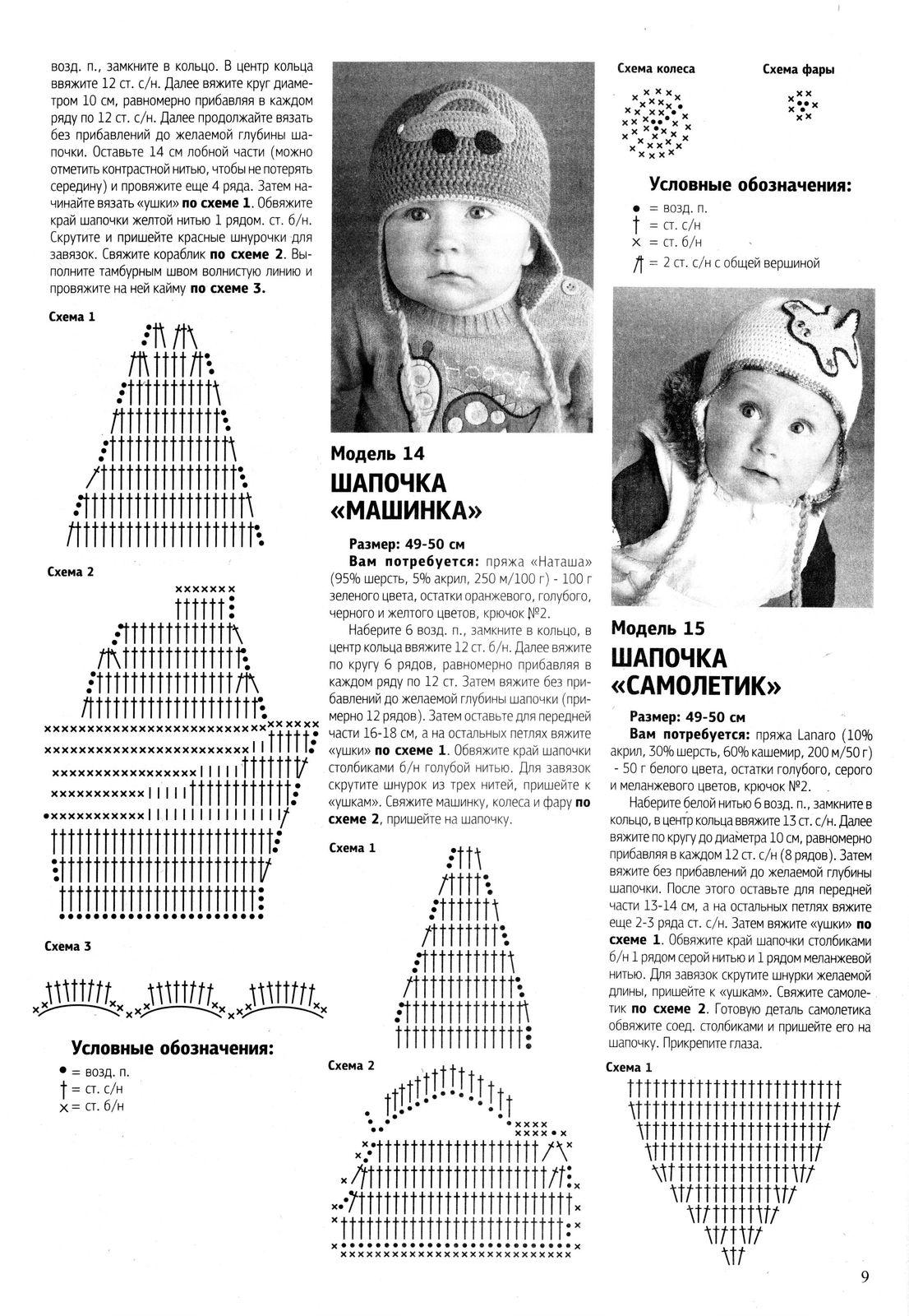 Схема и вязаной шапочки
